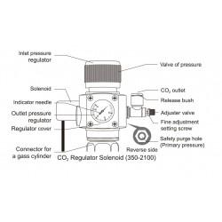 Chihiros CO2 Regulator with Solenoid